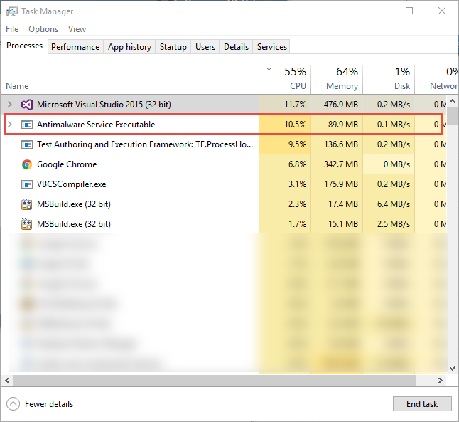 Speed Up Visual Studio Build Times