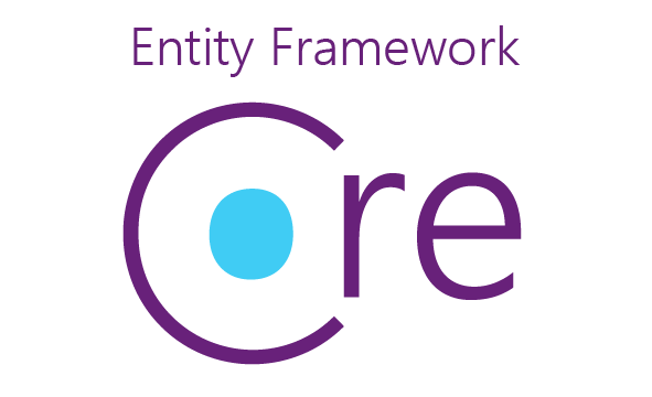 Encapsulated Collections in Entity Framework Core