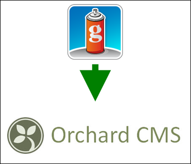 Updating Blog to Orchard and Switching Domains